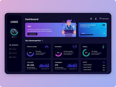 Gamified Dashboard ui uiux design dashboard gamified