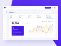 🏠 Rabbu - Dashboard