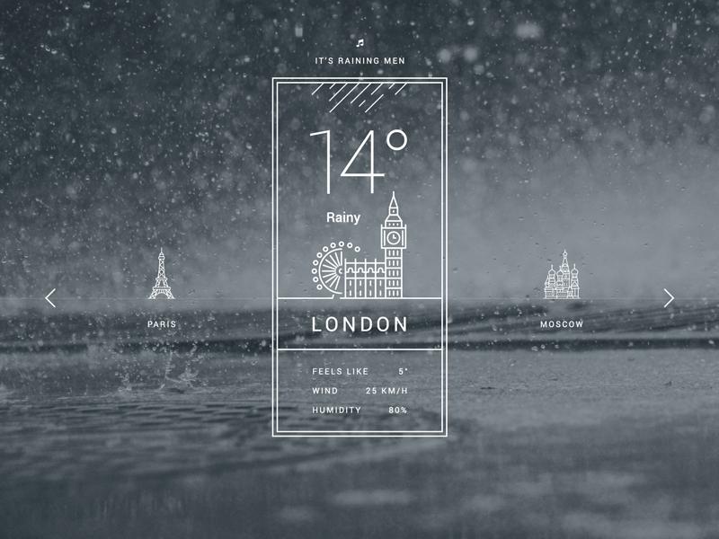 Weather - PSD Freebie freebie free psd londin rainy weather