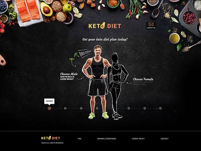 KETO DIET homepage web app icon vector typography creative illustration design web development company keto ketogenic