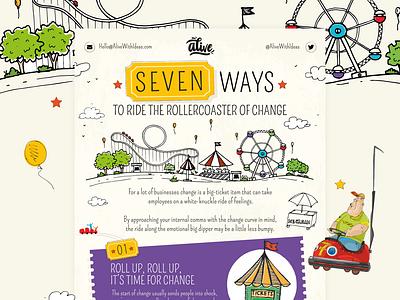 Rollercoaster of Change illustrator vector data infographic design infographic infographics
