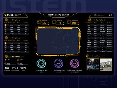 Traffic safety system ux app icon art ui design
