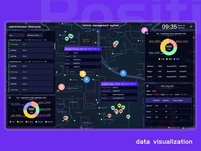 date visualization branding design ui animation date visualization