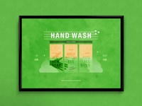 Hand Wash Station | Typographical Poster