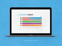 S/WARE Chat | Typographical Project