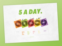 5 A Day   Typographical Poster