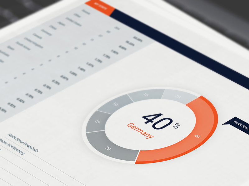 Donut Chart by Vasil Yordanov on Dribbble