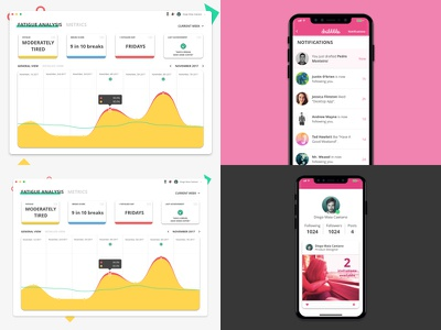 #Top4Shots on Dribbble from 2018 achievements product design ux ui users data fatigue profile dribbble interface design shots 4 four