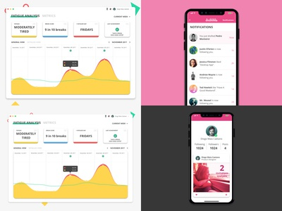 #Top4Shots on Dribbble from 2018