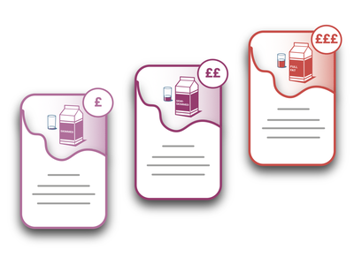 Pricing Tiers Concept graphic design graphicdesign graphic concept design concept milk pricing plans pricing plan pricing page pricing price adobe illustrator 2d art 2d vector illustrator illustration branding design
