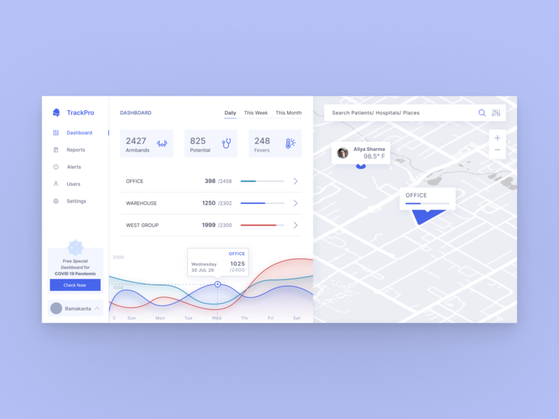 Track Patients | Health Care Dashboard simple dashboard clean dashboard dashboard health dashboard healthcare ui design clean ui design