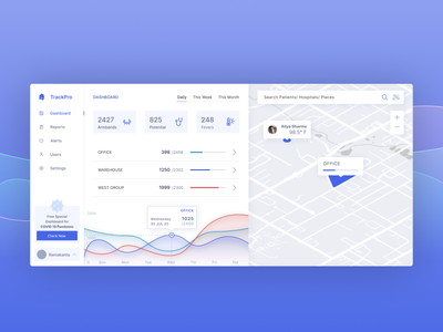 TrackPro | Health care IOT based dashboard tracking dashboard track patient purple dashboard iot dashboard hospital dashboard health care awesome ui design clean ui design ui design ui