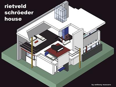 De Stijl Architectural Study - Rietveld Schroeder House rietveld mondrian bauhaus midcentury vector illustration illustrator architecture primary colors de stijl