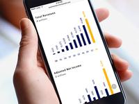 Responsive Bar Chart for Mobile