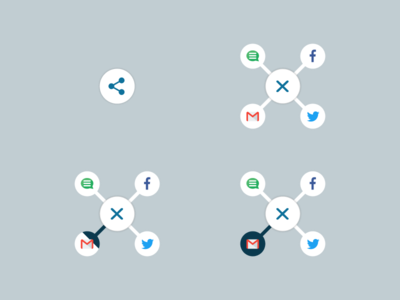 DailyUI 010 | Social Share share button social share ux ui figma dailyui