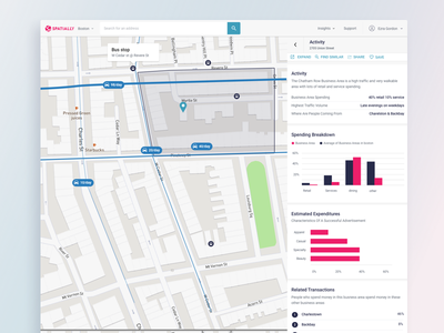Business Area Activity business tools data visualization map
