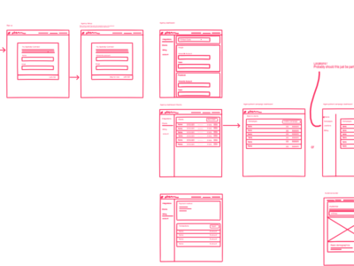 Freehand is great for remote teams
