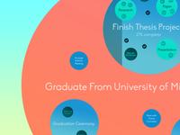 GoalKeeper // Interface Mockup: Graduation