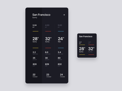 WHR dark minimal iphone ios material flat app weather