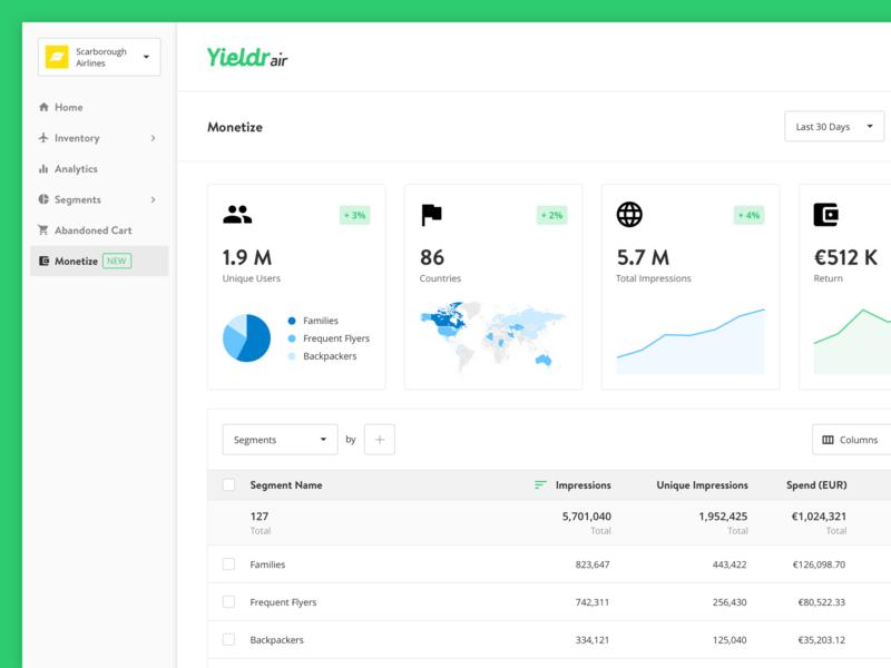 Monetize Overview yieldr segments monetize graph data visualization data sketch