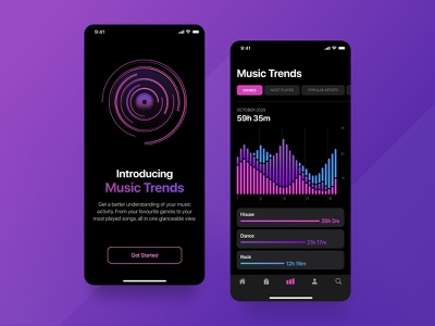 Music App glucode onboarding ios music app music graphs data visualization app dark mode ux ui