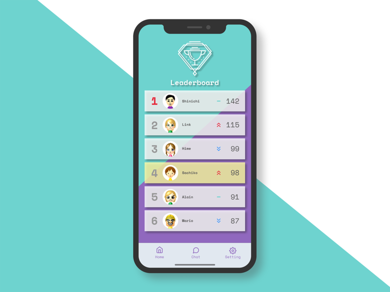 Daily UI #019 - Leaderboard