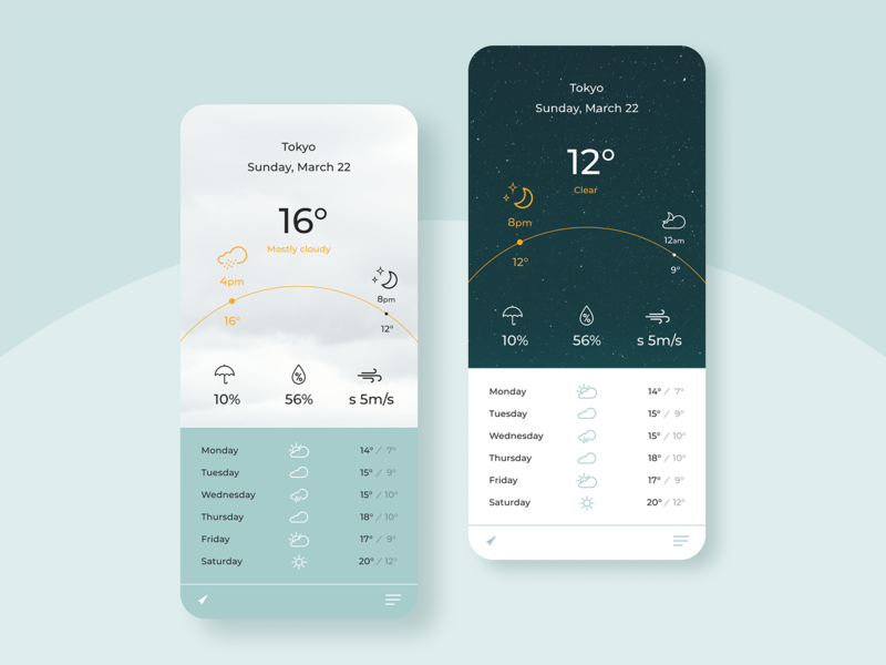 Daily UI #037 - Weather weather app weather forecast app minimal simple ux ui daily 100 challenge dailyuichallenge dailyui 037 dailyui daily ui