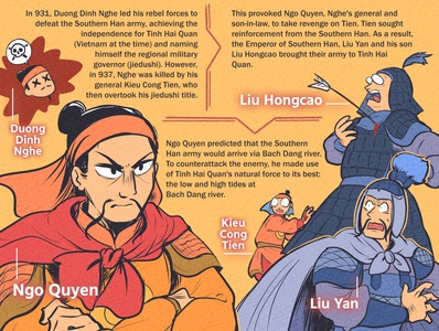 Battle of Bach Dang (938) infographic 1/3 ngo quyen bach dang vietnamese history vietnam character designs characterdesign cartoon infographic design comic art graphic illustrations illustration