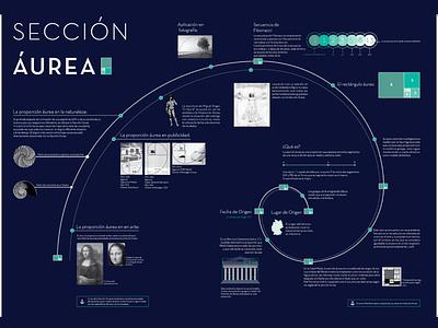 Infographic design infographic design