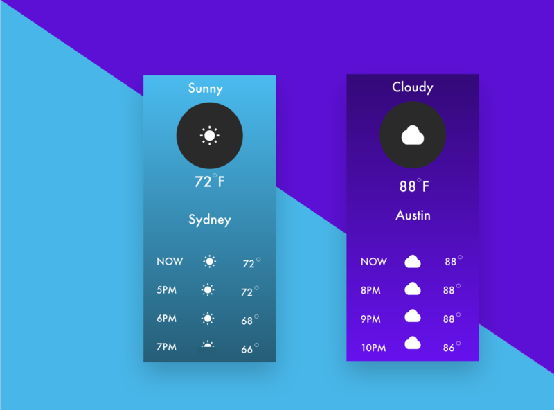 Day 037 Weather uxdesign ux dailyui uxui