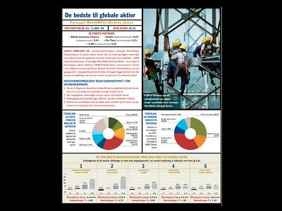 Global Stocks graphic design magazine design typography art direction financial information design
