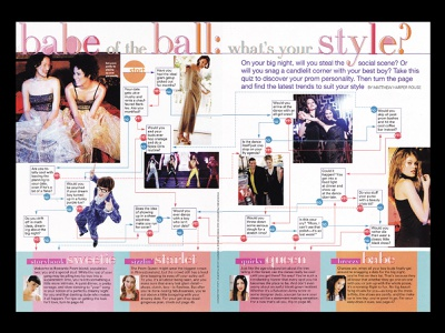 YM Teen Magazine Prom Quiz information graphic beauty typography magazine design design art direction
