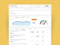 PeoplePerHour New Dashboard