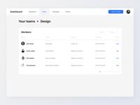 Dashboard list design