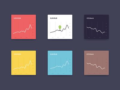 Traders widgets crisis analytics ui widget ux ruble dashboard finance stock dollar flat chart