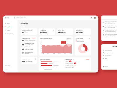 Checkly - Tracking and ranking for analytics kpi design adobexd analytics ui dashboard