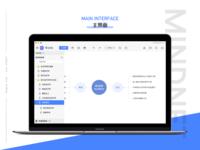 Mindnet Main Interface