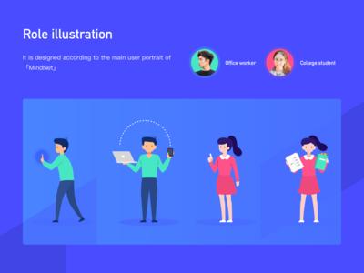 Role Illustration Of Mindnet