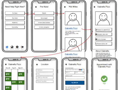 Wireframes for Bellies Abbroad web app ux design wireframes wireframe balsamiq