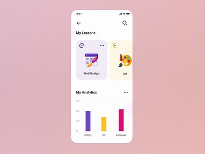 Daily UI #018 - Analytics Chart chart analytics chart analytic mobile app design daily 100 challenge dailyuichallenge dailyui figmadesign ui figma