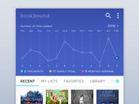 bookbound chart