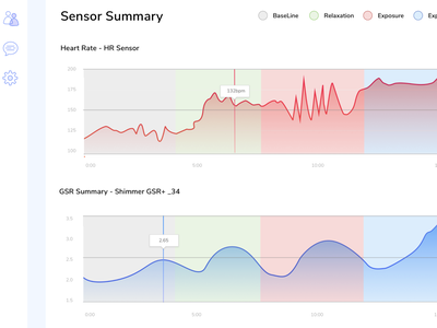 Medical chart design ui design design data visualization charts