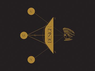 An in-depth look from a designer illustration figma logo design vintage illustration vintage logo vector illustration event illustration art design art design figma ui graphic design branding logo