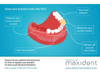 Denturist Maxident Ad cutout ad denturist