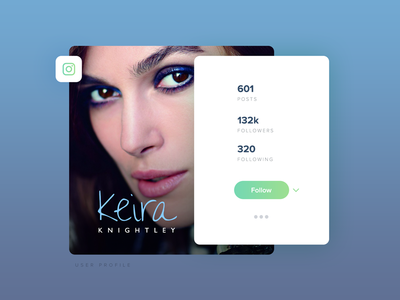 Daily UI :: Day 006 User Profile