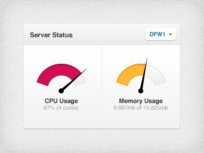 Gauges server status memory cpu needles texture red yellow citrusbyte