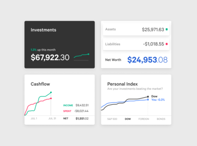 Personal Finance (Components Prototypes)