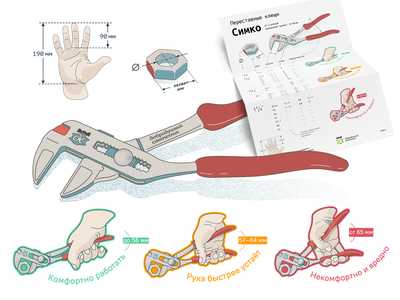 Technical stuff for wrenches review tech poster cog wrench hand illustration
