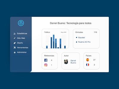 WordPress dashboard blog app app design ux ux design ui ui design design web wordpress