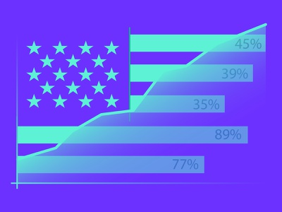 DocSend: US Charts startup money fundraising economy dollar docsend chart graph flag illustration